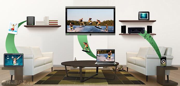 کاربرد رابط هوشمند در تلویزیون