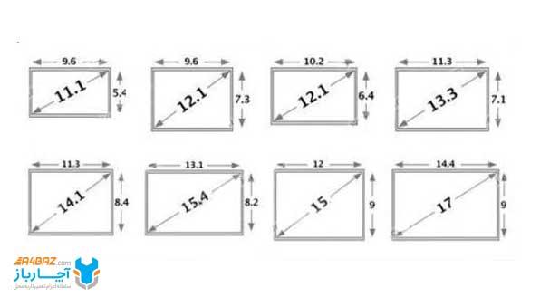 10 اصطلاح رایج صفحه نمایش