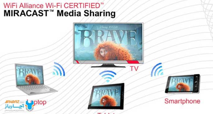 انتقال تصاویر گوشی به تلویزیون