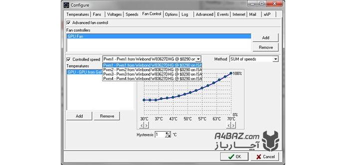 کنترل سرعت فن لپ تاپ