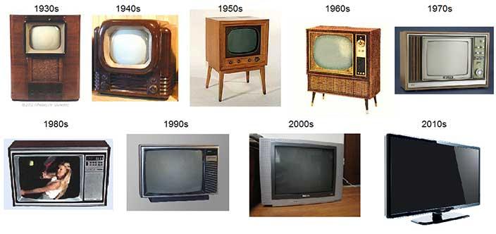 تلویزیون ها از گذشته تا امروز