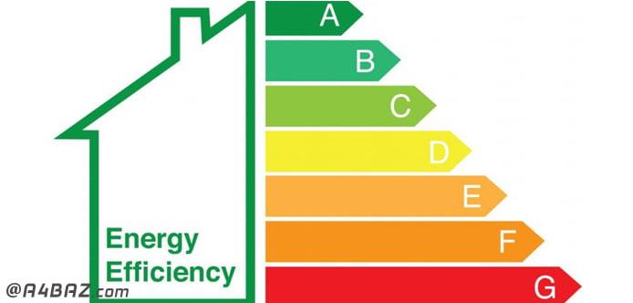 راهنمای خرید کولر گازی
