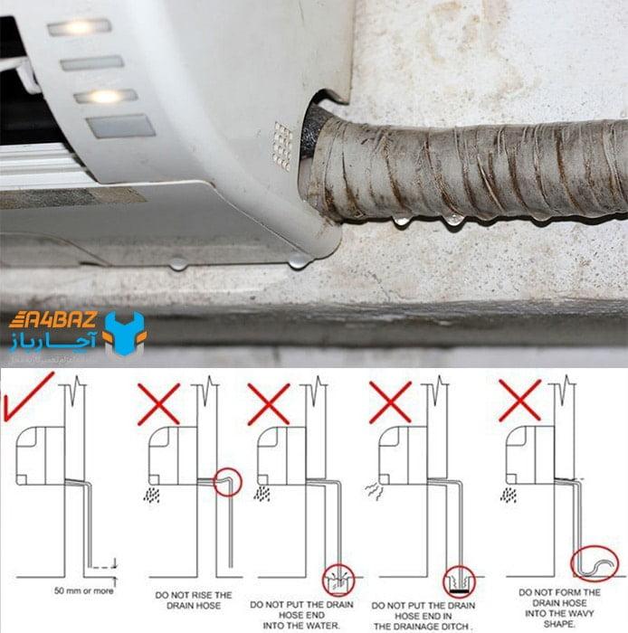 شیب مناسب لوله خروجی آب کولر گازی