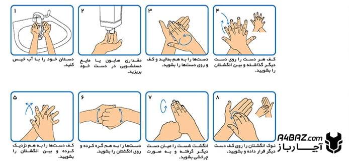 شستشو و ضدعفونی مکرر دستها