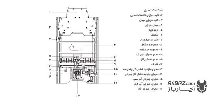 قطعات آبگرمکن بوتان B3115