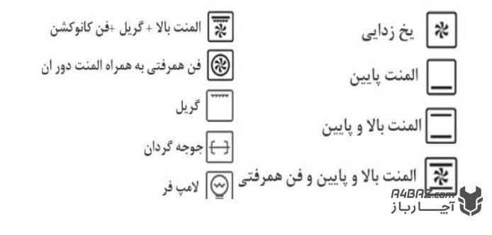 معنای نمادهای مختلف روی کلیدهای فر