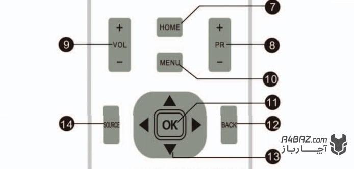 کلیدهای هفت تا چهارده ریموت تلویزیون دوو