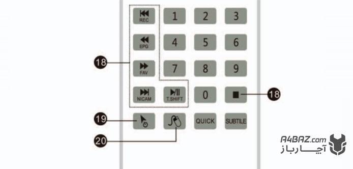 کلیدهای هجده تا بیست ریموت تلویزیون دوو