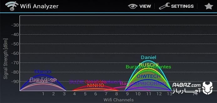 نرم افزار بررسی کانال Wi-Fi Analyzer