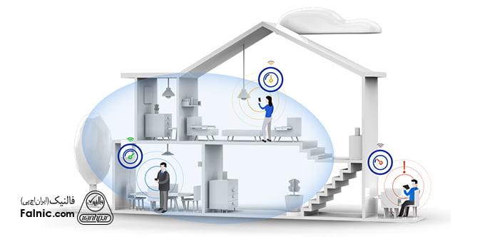 نصب و راه اندازی شبکه وایرلس